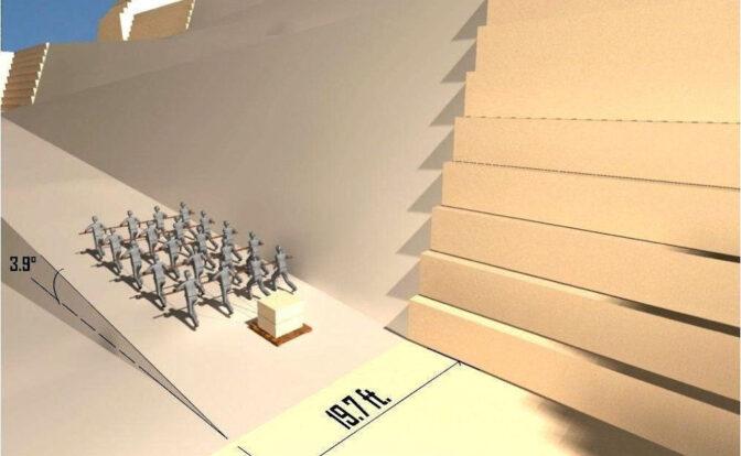 Figura 8 piramidi Giza